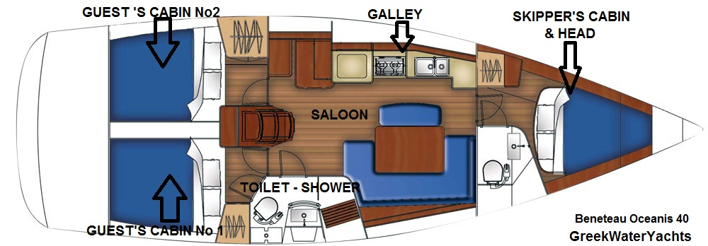skippers cabin during your trip with greekwateryachts greekislandssailing.com
